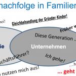 Generationswechsel mit ALSHUT